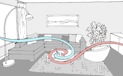 Qi fliesst durch Tür und Fenster in den Raum