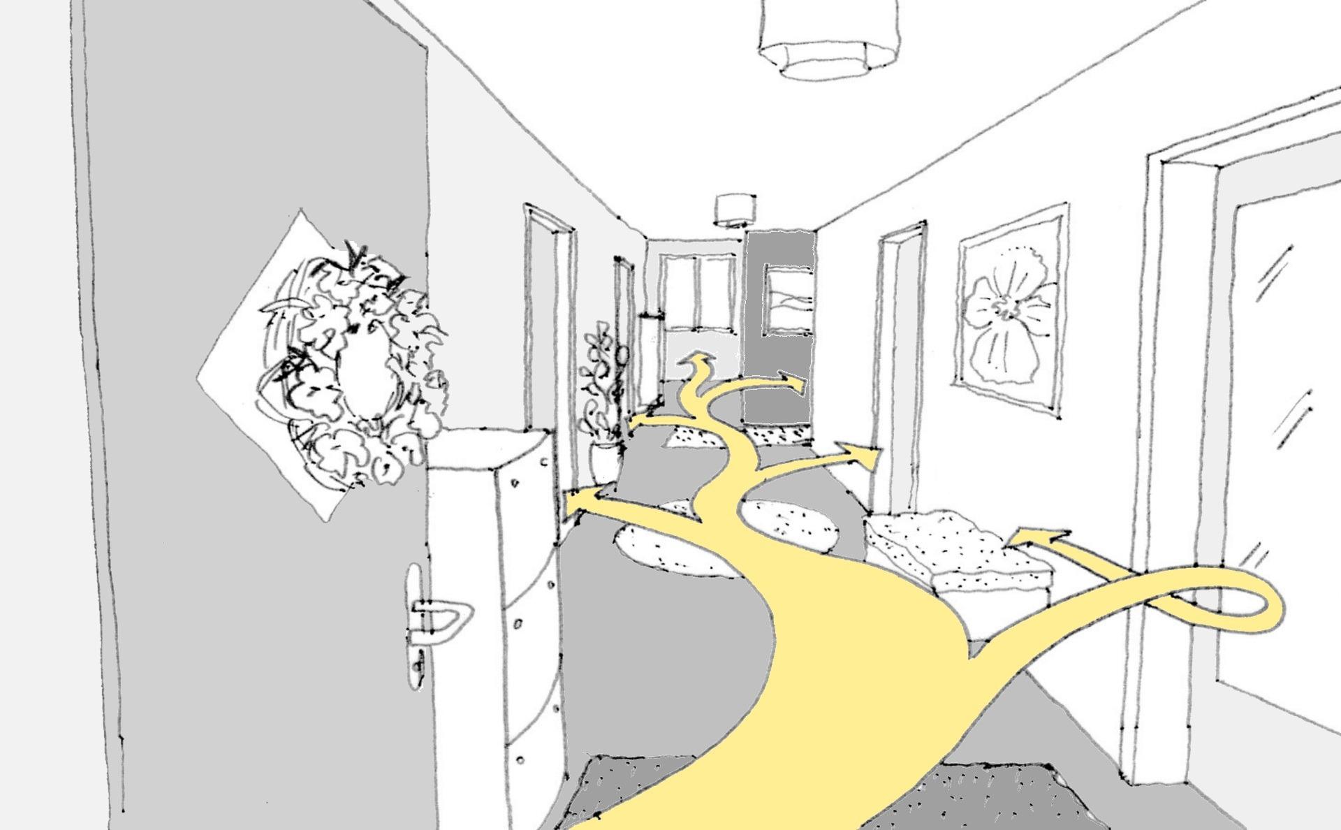 Qi-Fluss - wie die Energie zu deiner Tür gelangt und in einzelnen Räume