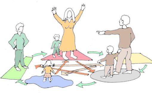 Neun-Sterne-Ki hilft bei Spannungen