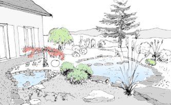 Landschaft und Garten als Inspirationsquelle